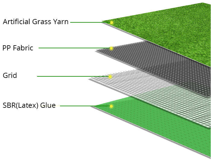 artificial-grass-constructure