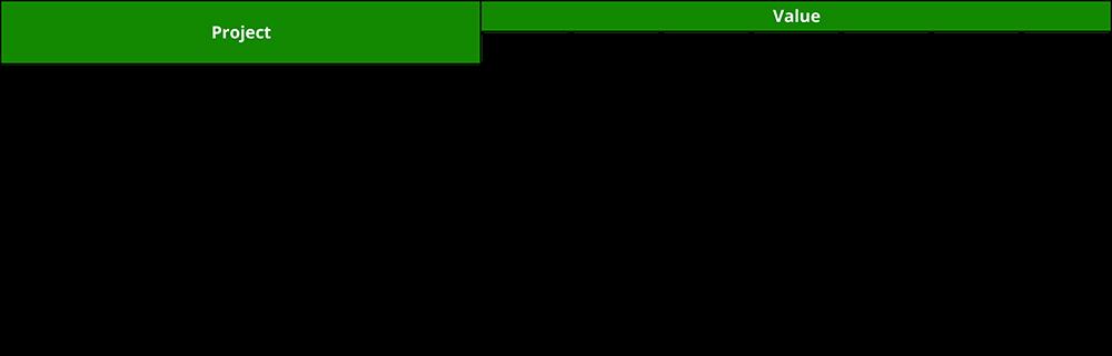non-woven-geotextile-data-1
